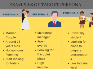 Examples of Target Persona